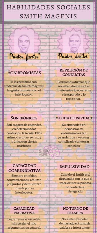 las_habilidades_sociales_de_los_niños_con_sindrome_de_smith_magenis