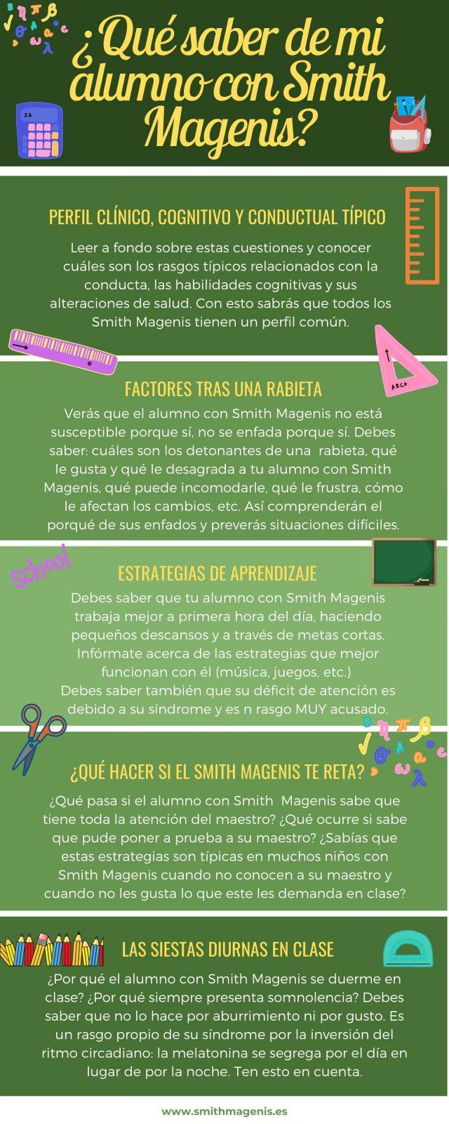 """""""PROBLEMAS"""" DE LOS SMITH MAGENIS EN EL COLEGIO"""