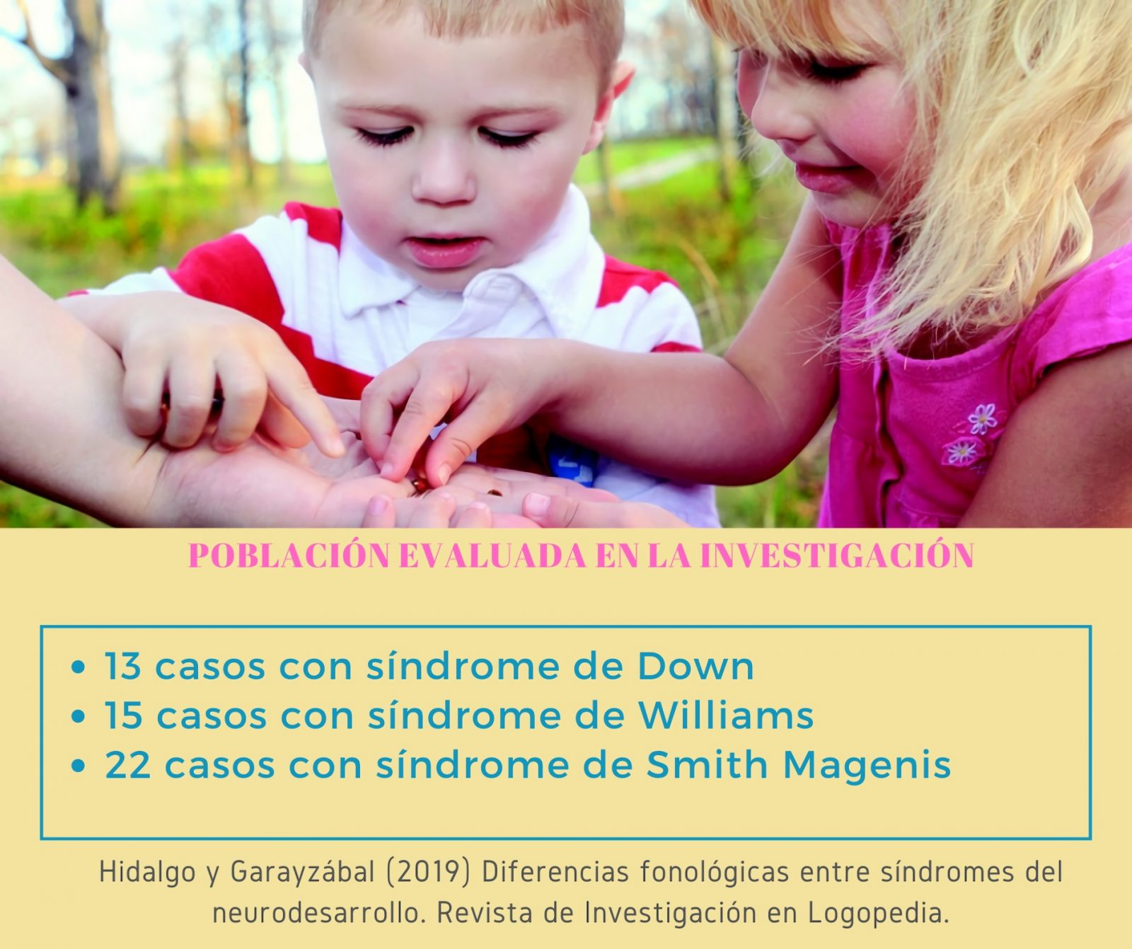 en logopedia: el Smith Magenis versus otros síndromes